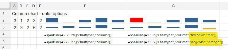 different colors in a Google Sheets sparkline column chart