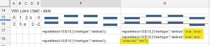 sparkline winloss chart with an axis