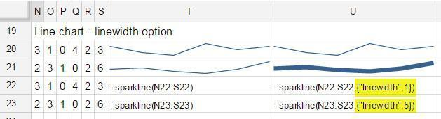 sparklines linechart with different linde widths specified