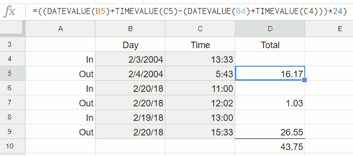 Is valid date