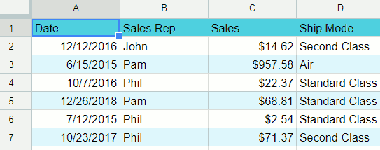 Table of data before being used in a Pivot Table