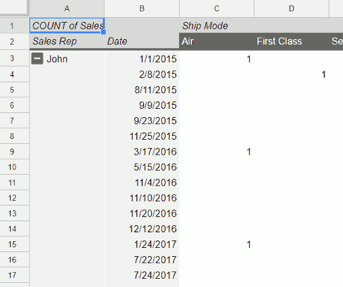 Pivot Table with Too Much Detail