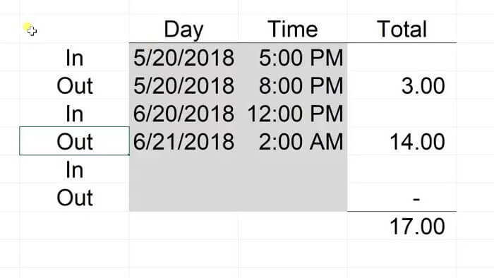 Employee timesheet example