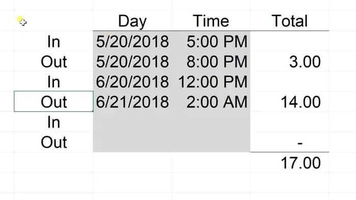Employee timesheet example